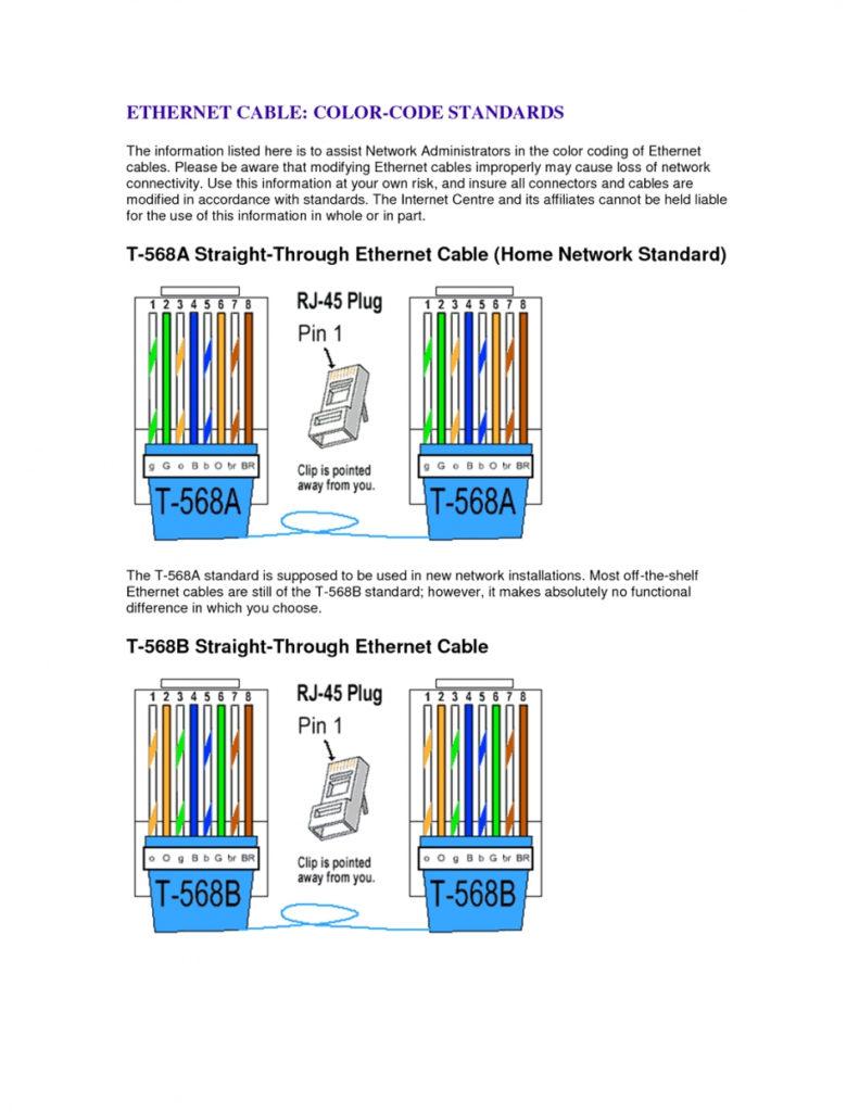 Cat6 Socket Wiring Diagram Free Wiring Diagram