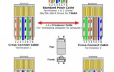 Cat6 To Rj11 Wiring Diagram Ethernet Cable Ethernet