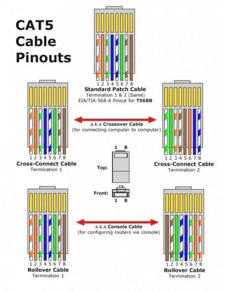 Cat 7 Wiring Diagram