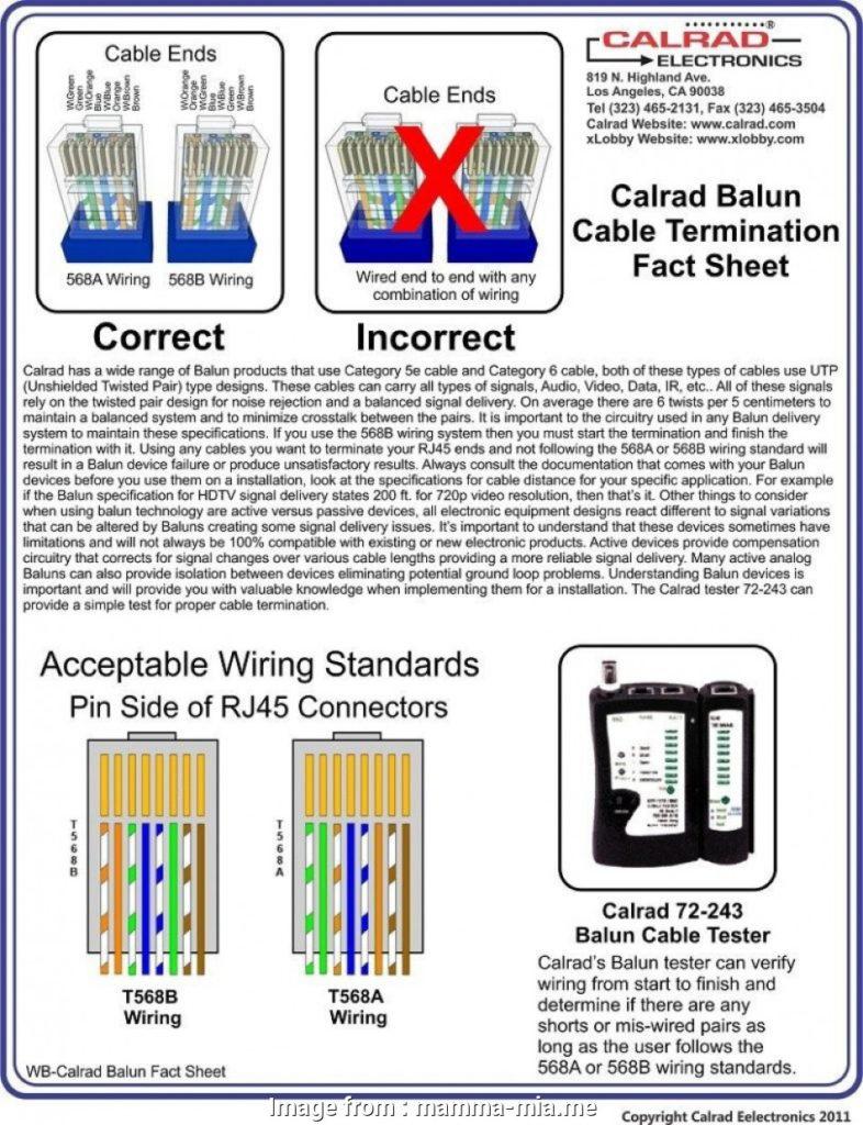 Cat6 Wiring Diagram Poe New Unique Cat6 Wiring Diagram