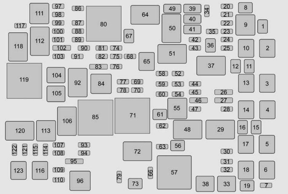 Chevy Silverado 7 Pin Trailer Wiring Diagram