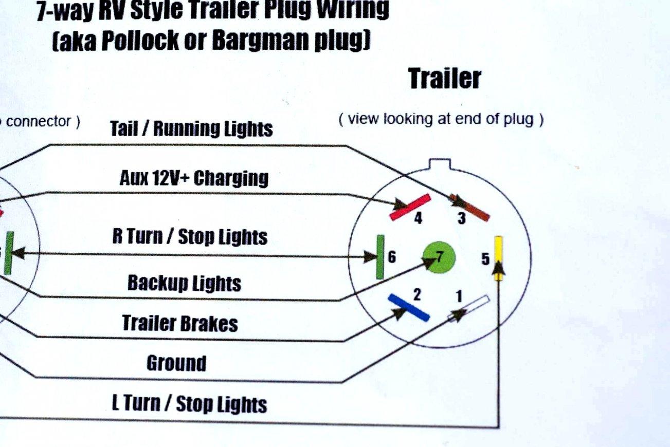 Curt 7 Way Trailer Wiring Diagram