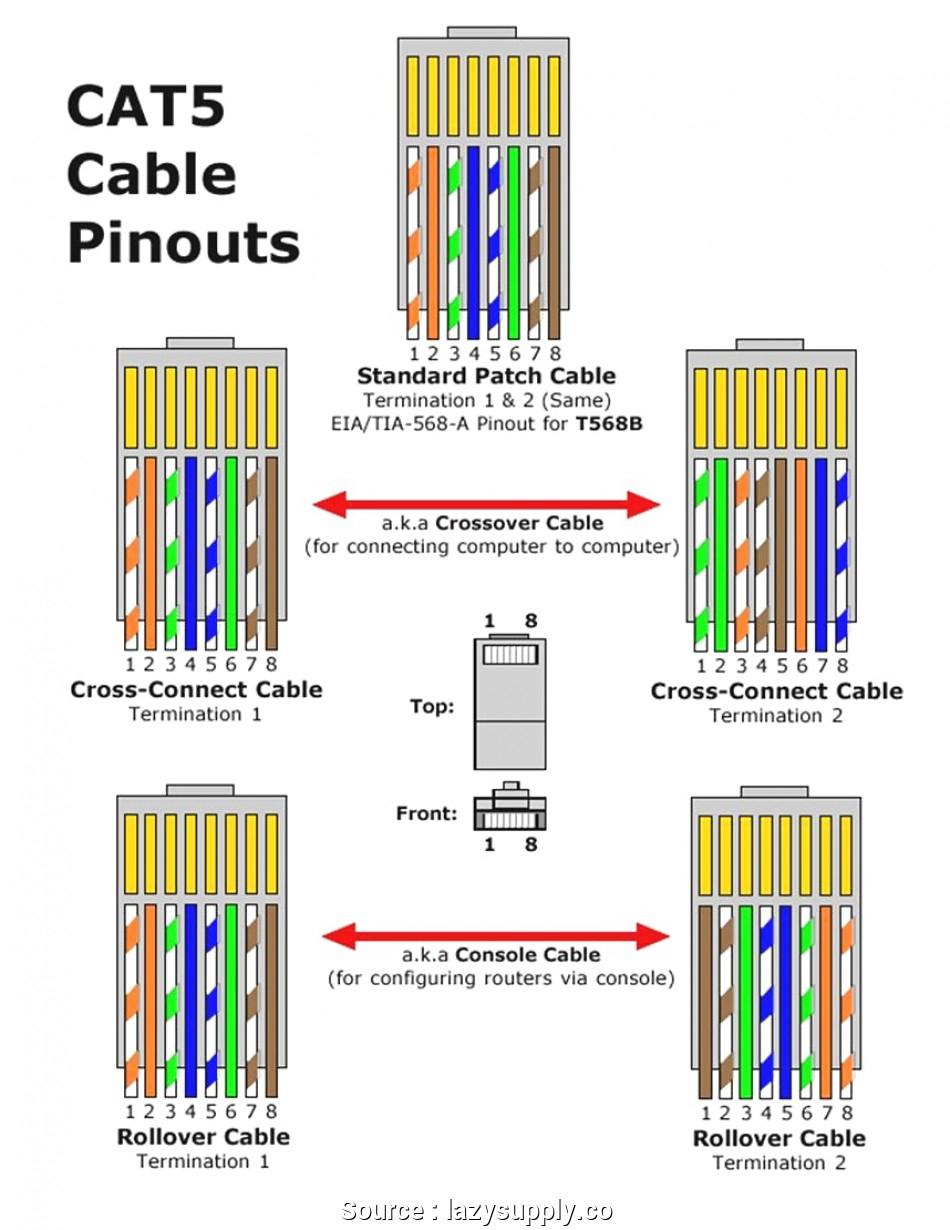 Cat 3 Wiring Diagram Rj45