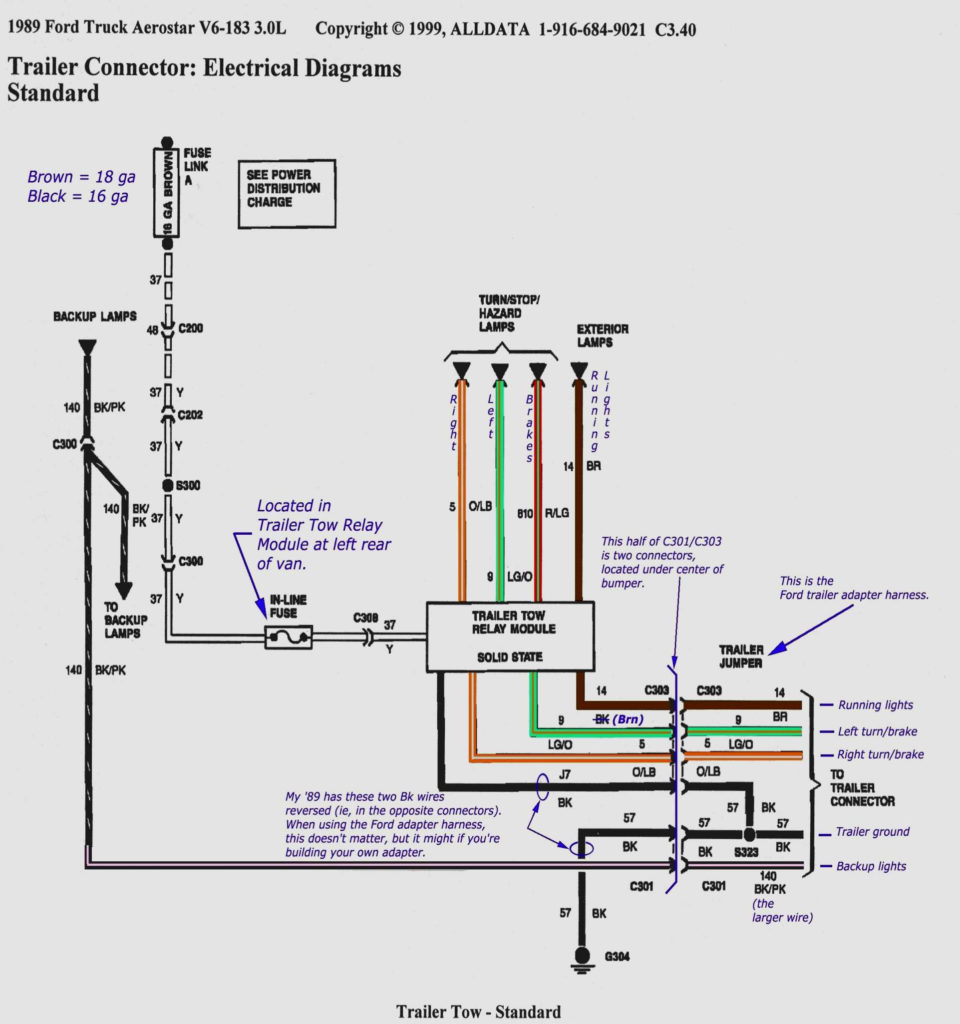 Curt Trailer Plug Wiring Diagram Trailer Wiring Diagram