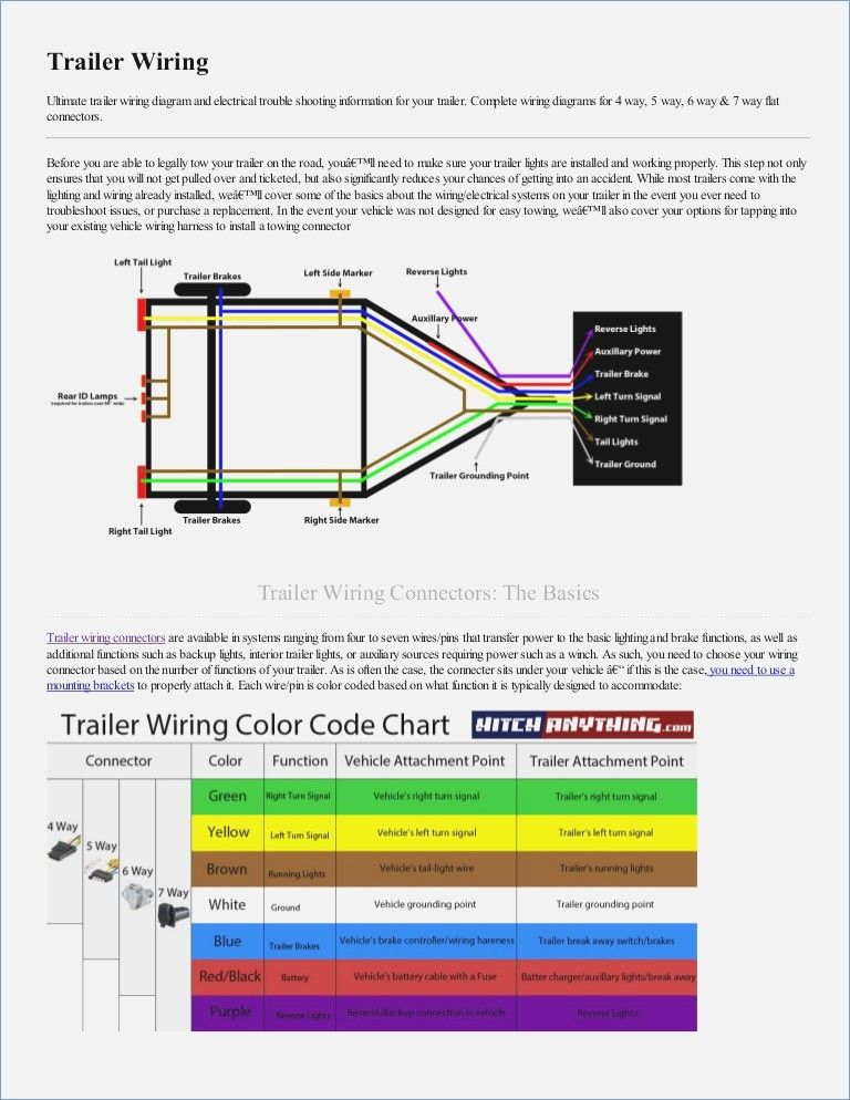 Diagram Based 4 Prong Trailer Light Wiring Diagram