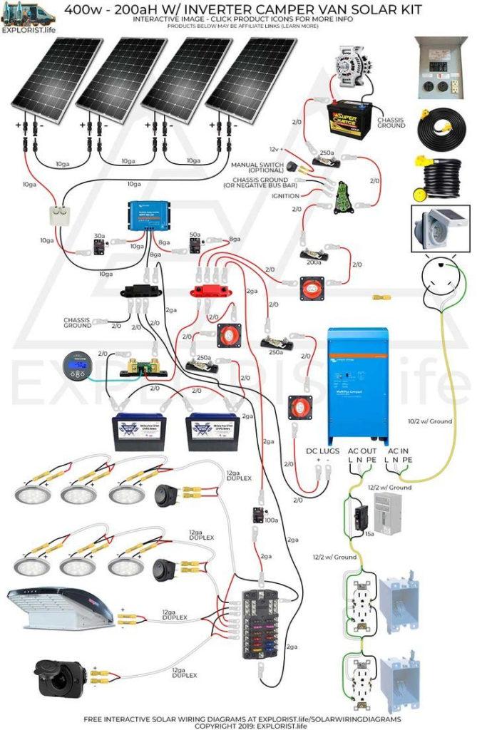 DIY Solar Wiring Diagrams For Campers Van S RV S Diy
