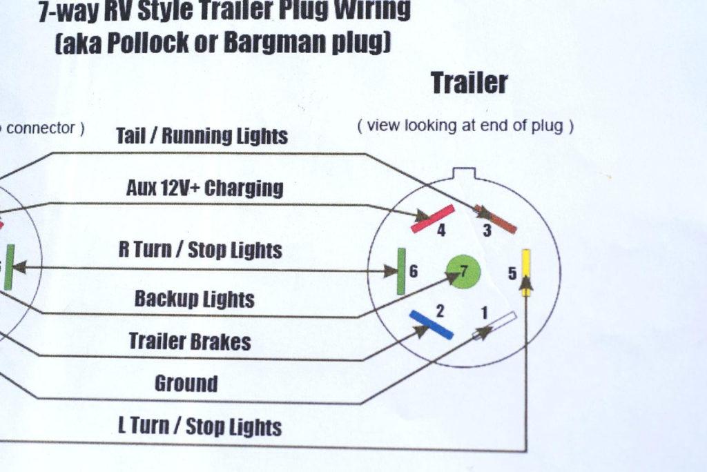 Dodge Ram 7 Pin Trailer Wiring Diagram Trailer Wiring