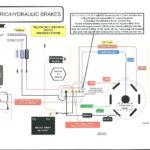 Travel Trailer Brake Wiring Diagram
