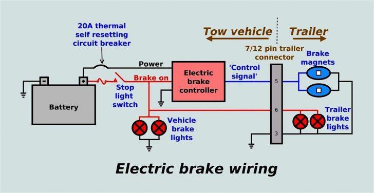Electric Trailer Brakes Breakaway Wiring Diagram