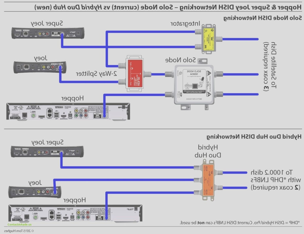 Ethernet Cable Wiring Diagram Cat5e Free Wiring Diagram
