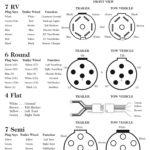 Semi Truck Trailer Plug Wiring Diagram