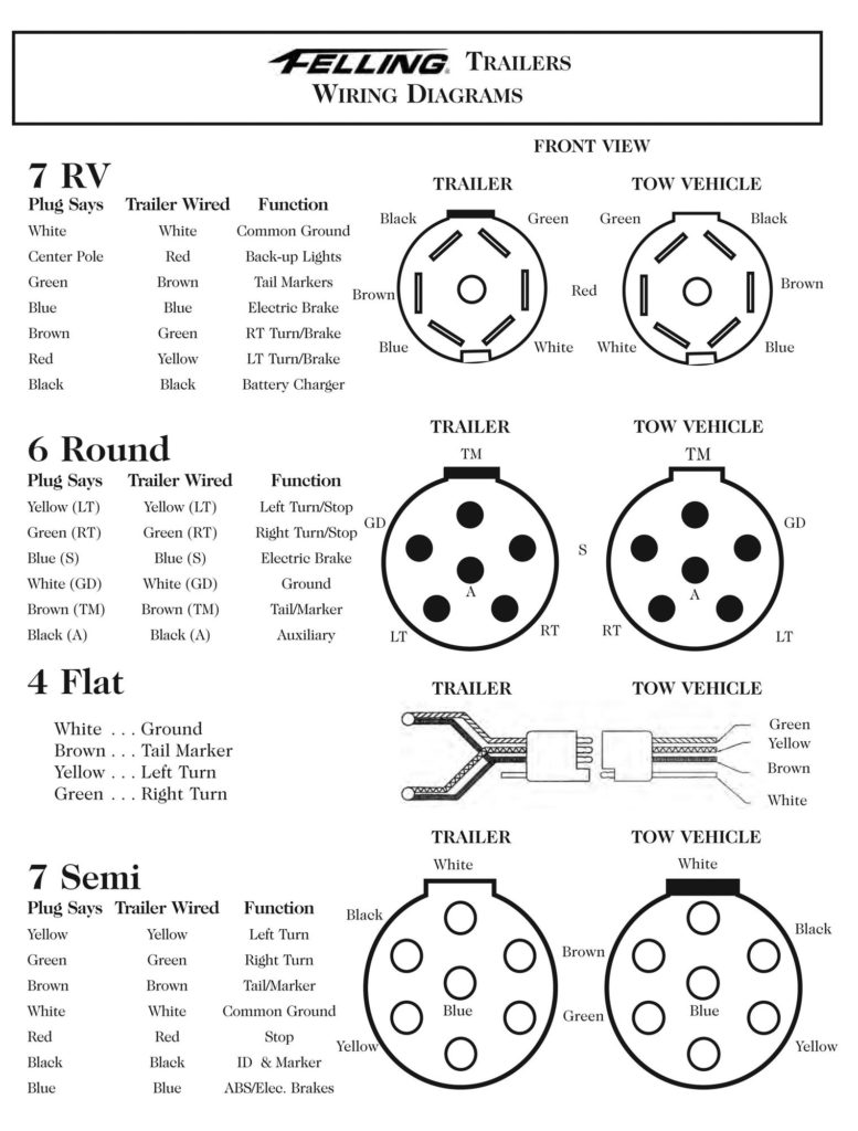 Factory 7 Way OBS Wiring Oddity Page 2 Ford Truck