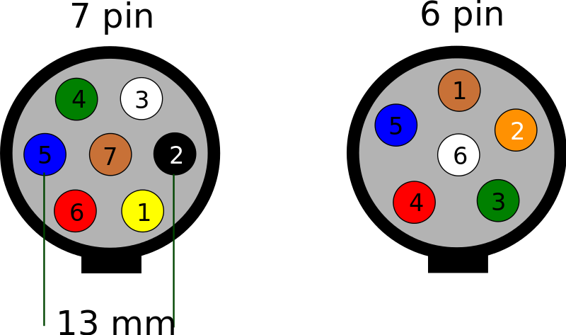 File AUS Type2 Svg Wikimedia Commons
