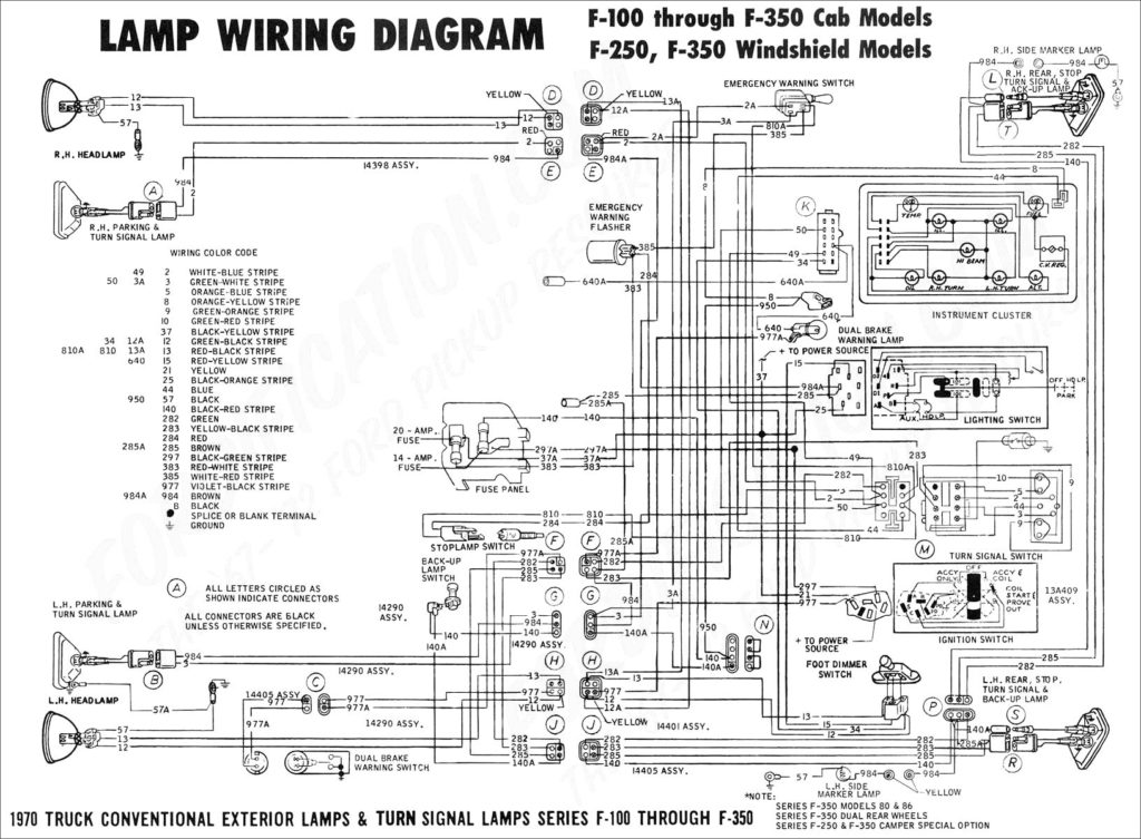 Ford 7 Pin Trailer Wiring Diagram Trailer Wiring Diagrams