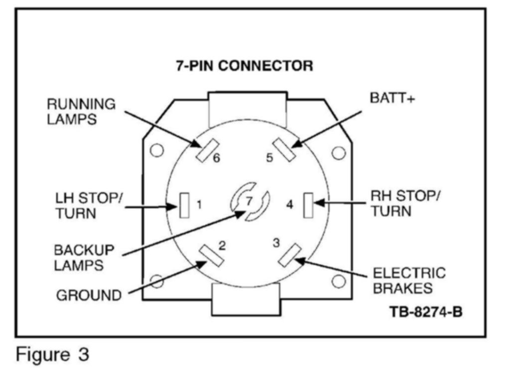 Ford F250 Wiring Diagram Trailer Lights