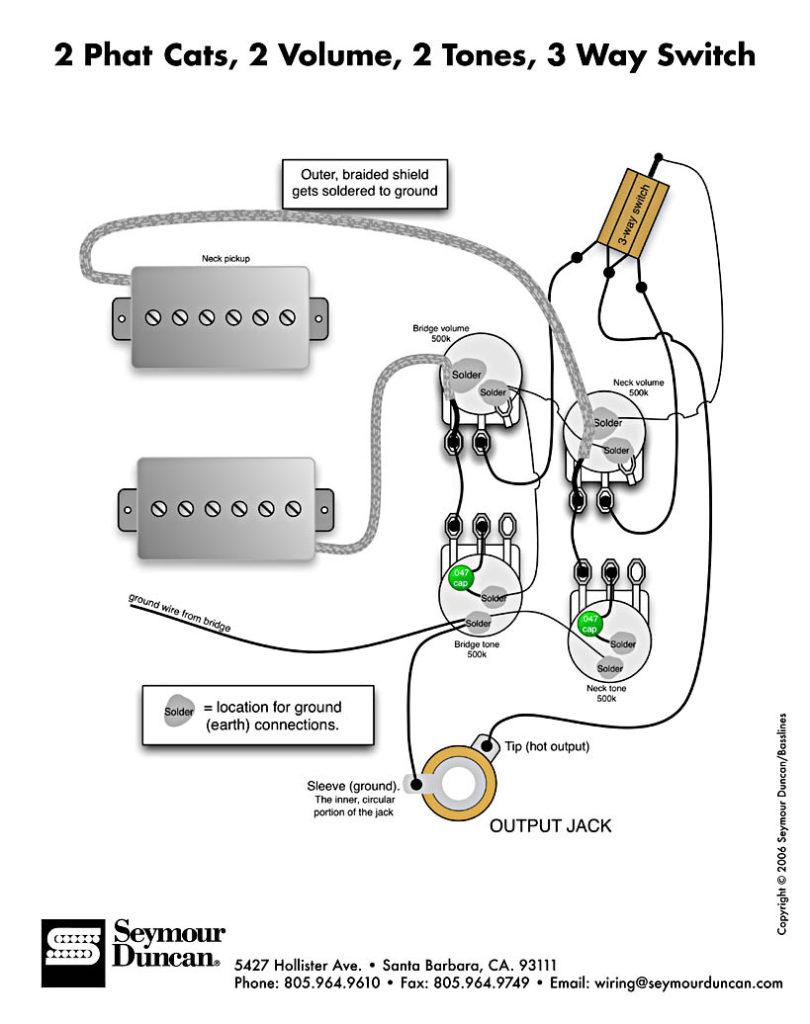 Forum Seymour Duncan Phat Cat SPH90 1 Zikinf