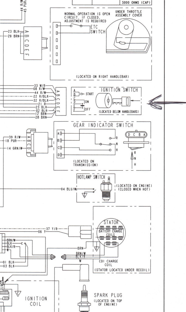 GB 0649 99 Polaris Ranger 6X6 Wiring Diagrams Free Diagram