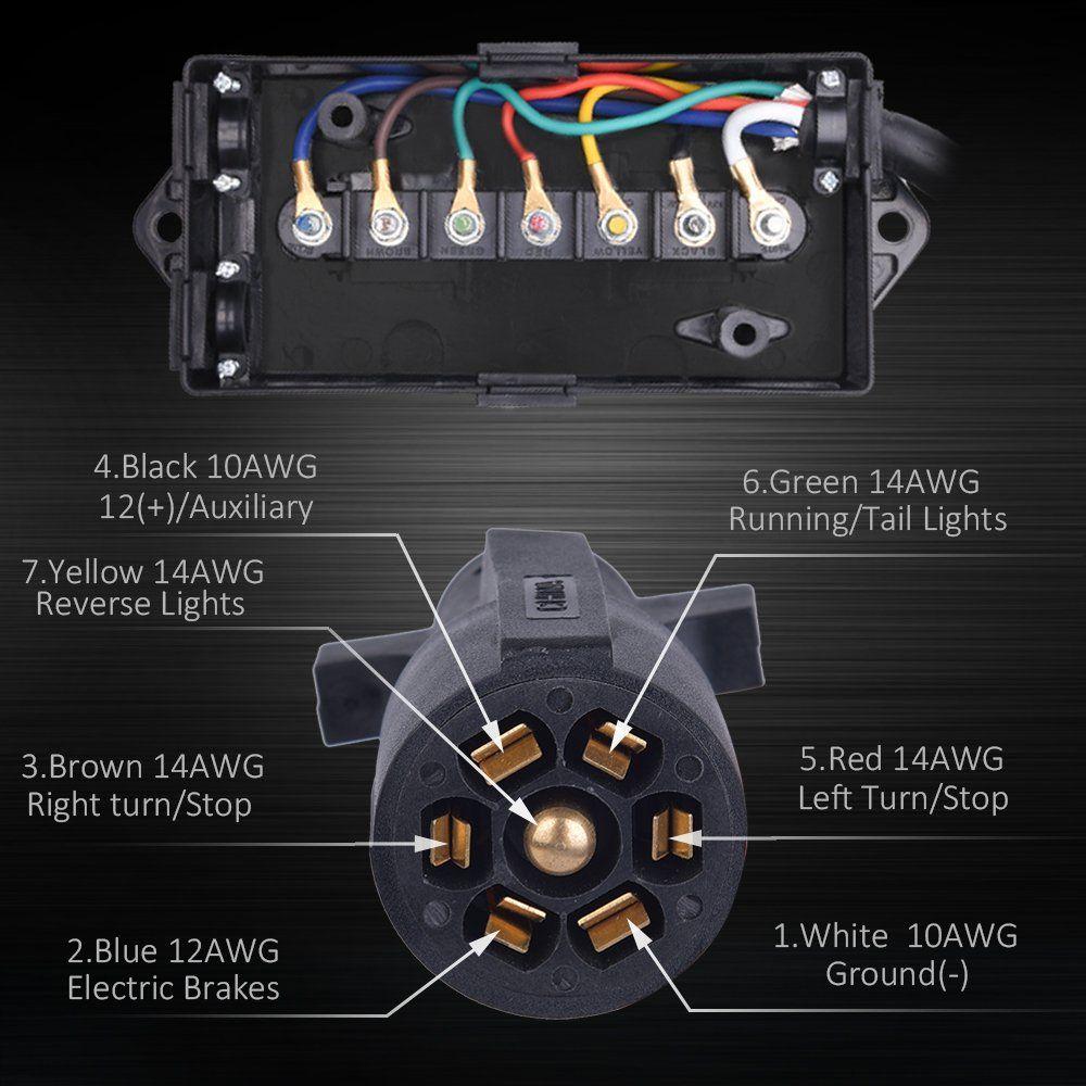 Heavy Duty 7 Way Trailer Plug Diagram Electrical Wiring