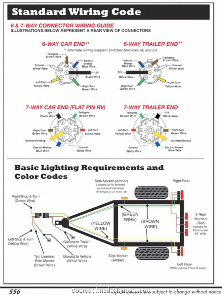Hopkins 7 Blade Trailer Connector Wiring Diagram Trailer
