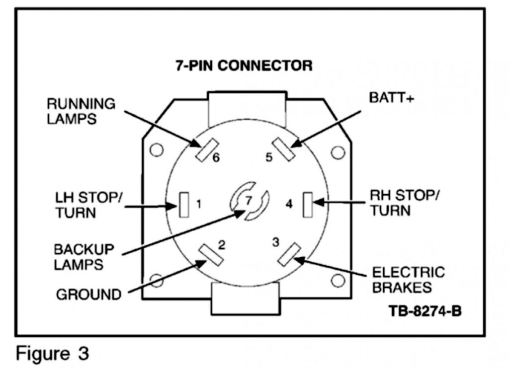 Hopkins 7 Pin Trailer Plug Wiring Diagram Trailer Wiring