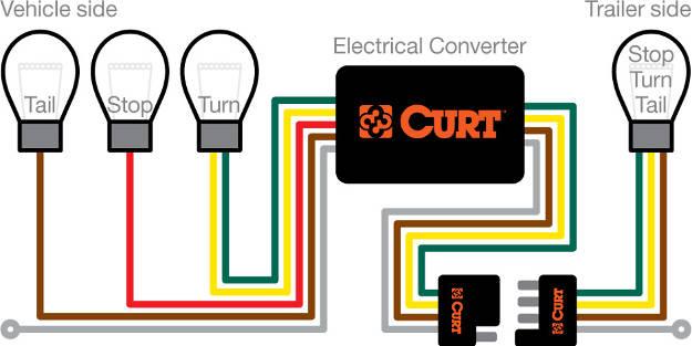 Trailer Light Converter Wiring Diagram