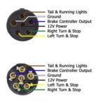 6 Way Trailer Plug Wiring Diagram