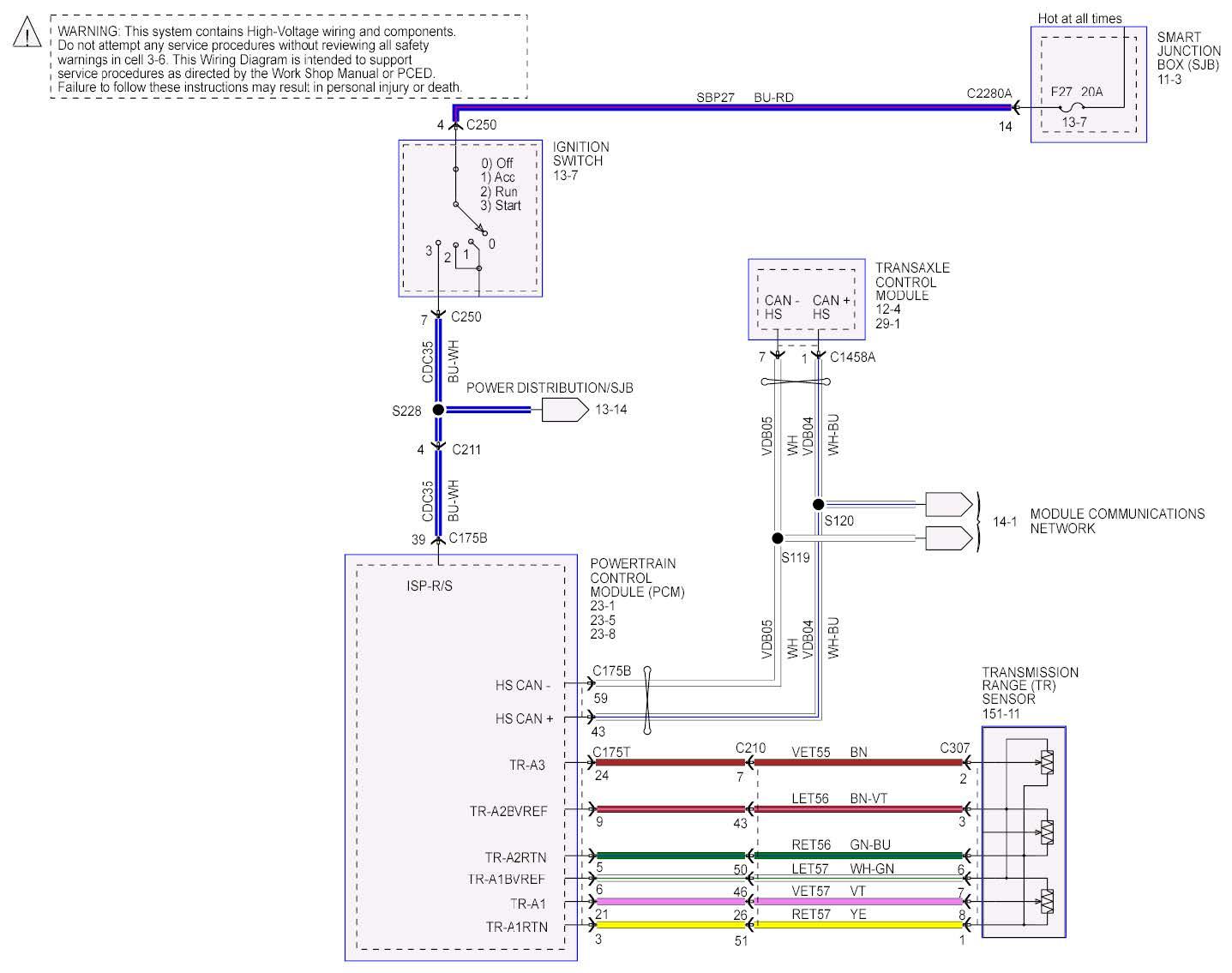 2009 Ford Escape Trailer Wiring Diagram