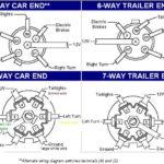 2003 Chevy Silverado Trailer Plug Wiring Diagram