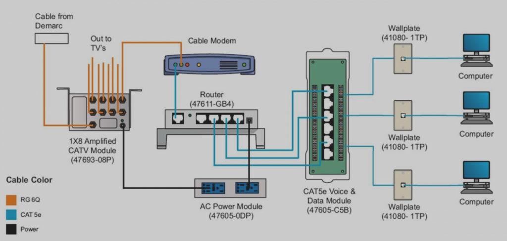 Leviton Cat5e Patch Panel Wiring Diagram Free Wiring Diagram