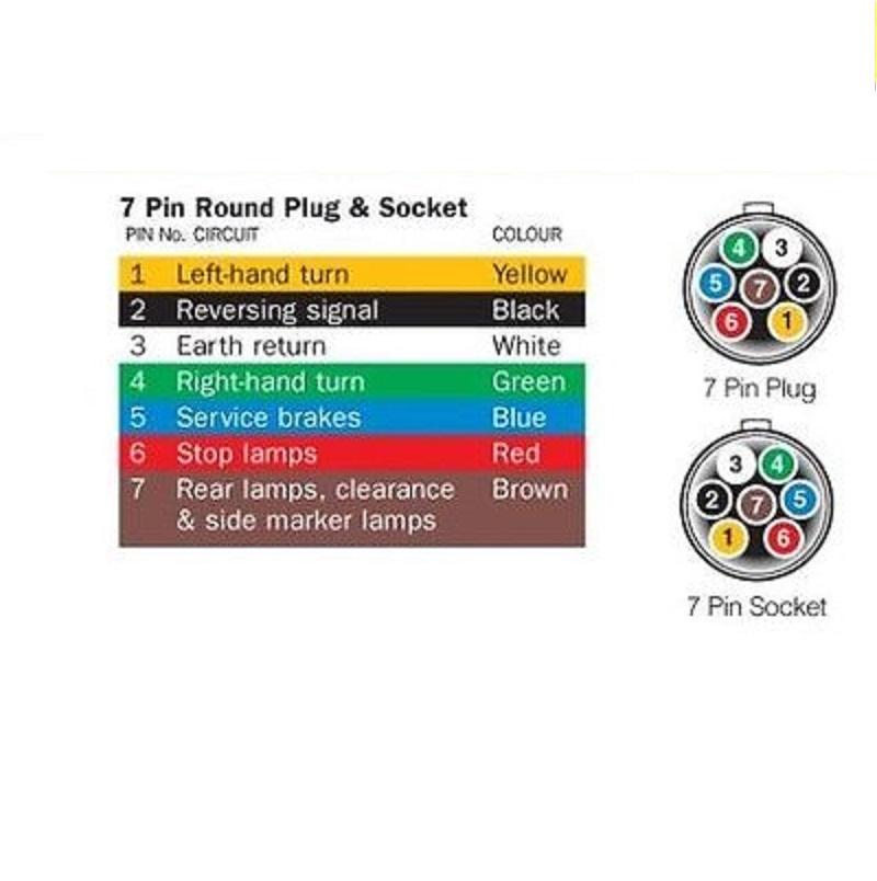 5 Pin Trailer Wiring Plug Diagram