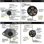 Round Trailer Plug Wiring Diagram