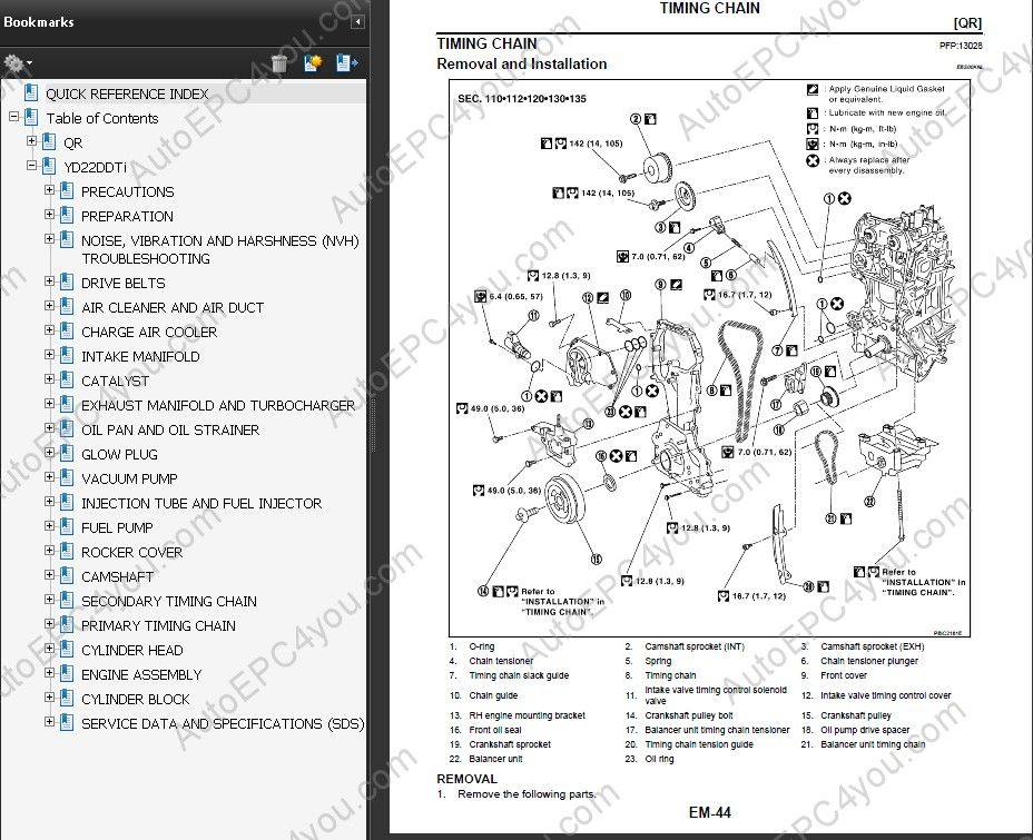 Nissan X Trail Wiring Diagram 09 Charts Free Diagram