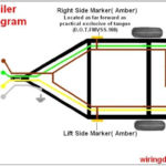 Timpte Trailer Wiring Diagrams