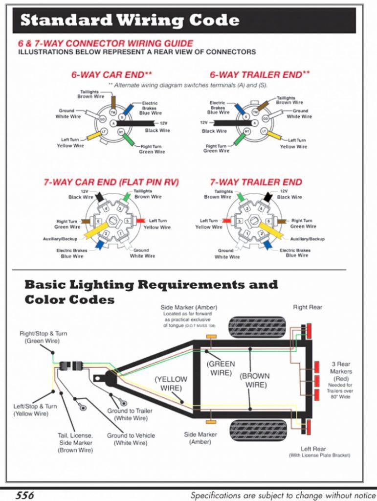 Premium Hopkins 7 Blade Wiring Diagram Mesmerizing Trailer