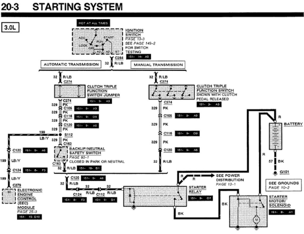 Ranger Trailer Wiring Diagram Trailer Wiring Diagram