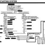 Ford Ranger Trailer Wiring Harness Diagram