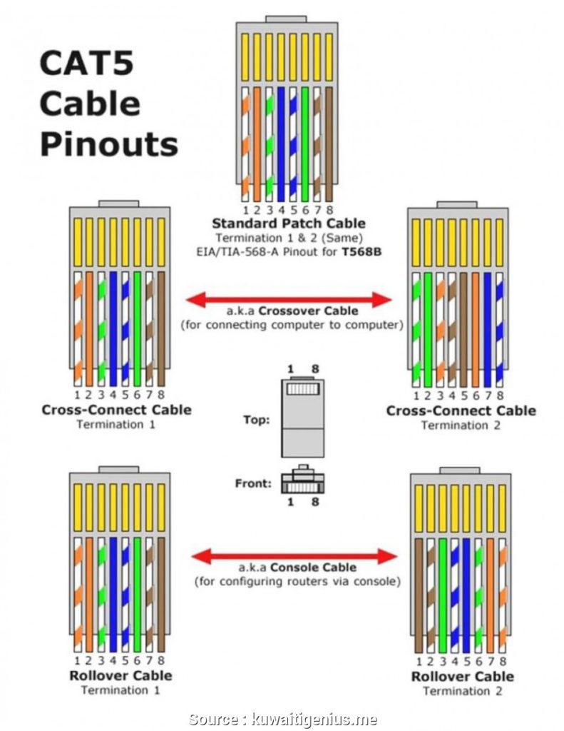 Rj12 Wiring Diagram Using Cat5