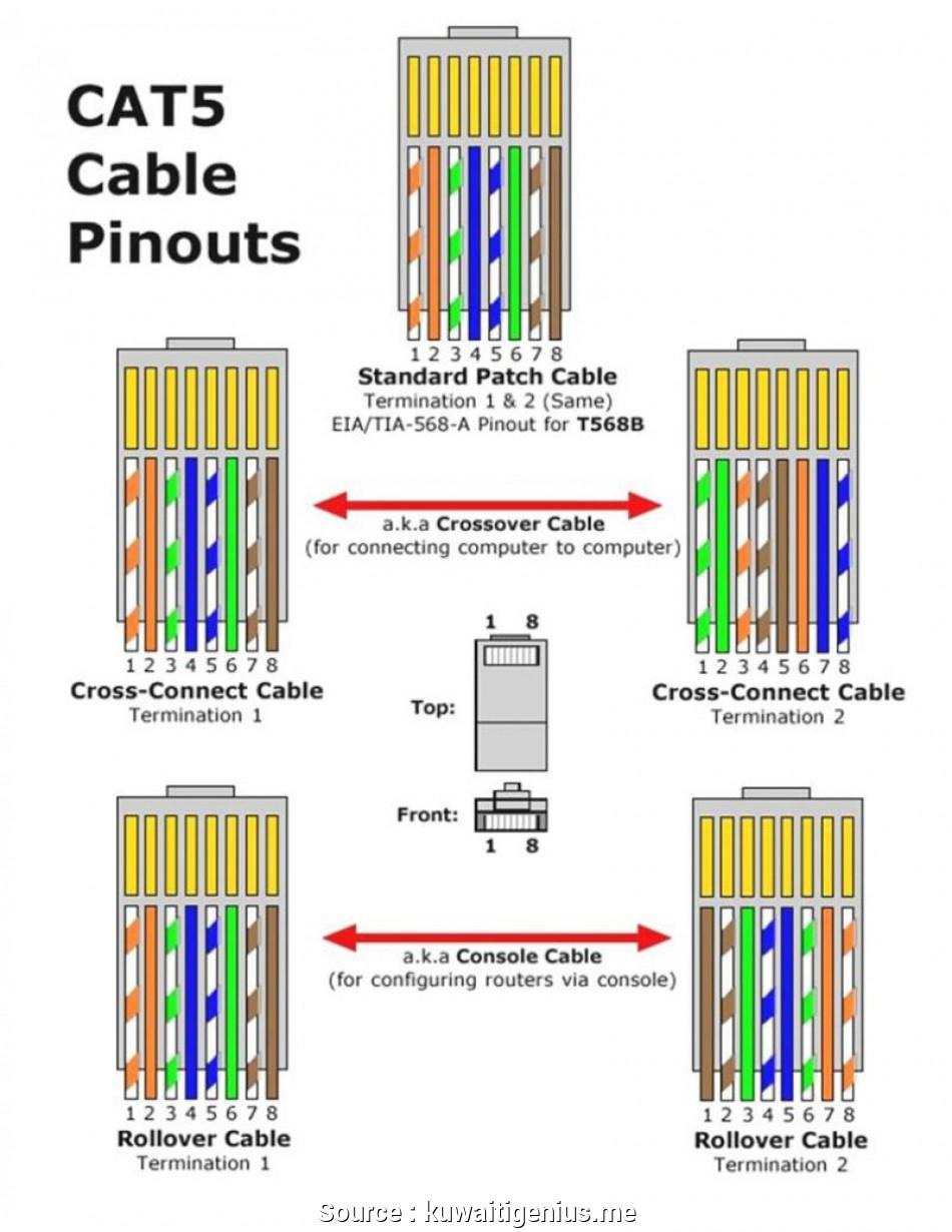 Cat 6b Wiring Diagram