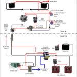 Camper Trailer Solar Wiring Diagram