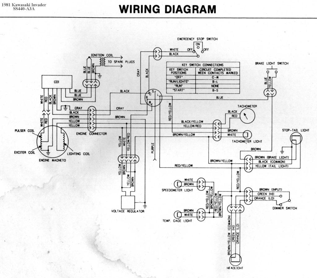 Snowmobile Wire Diagram Wiring Diagram Dash