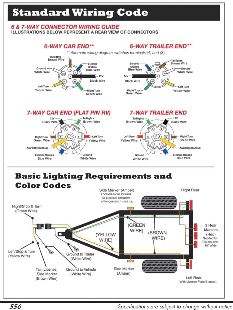 Standard 7 Way Trailer Wiring Diagram Trailer Wiring Diagram