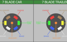 Standard Trailer Wiring Diagram Trailer Wiring Diagram