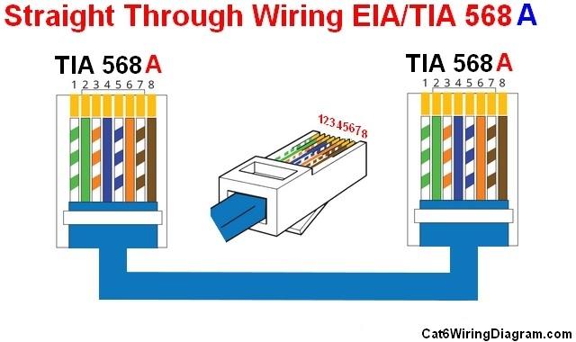 Cat 6 Wiring Diagram Straight Through