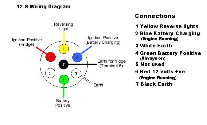 12n Trailer Plug Wiring Diagram