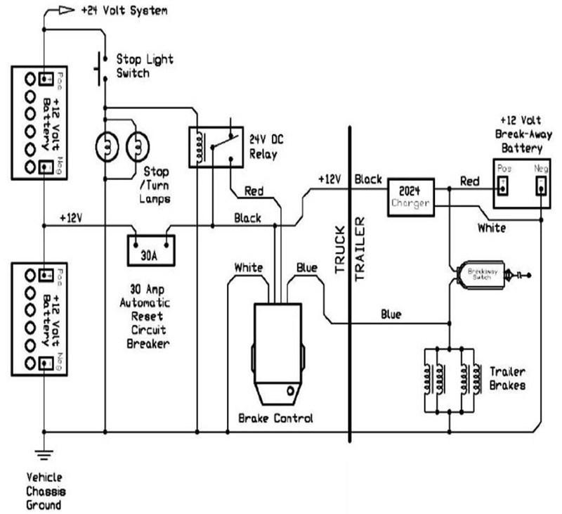 Tekonsha P3 Prodigy Electric Trailer Brake Controller