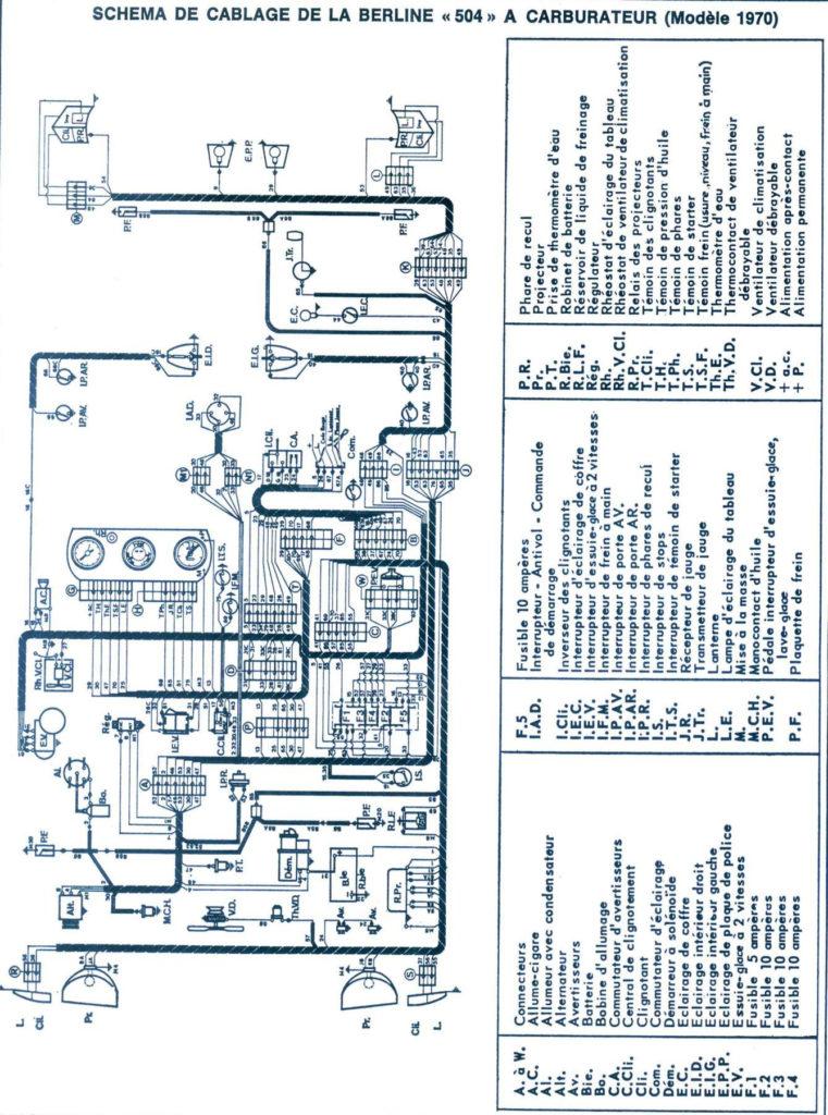 Telecharger Schema Electrique Peugeot 607 Bois Eco