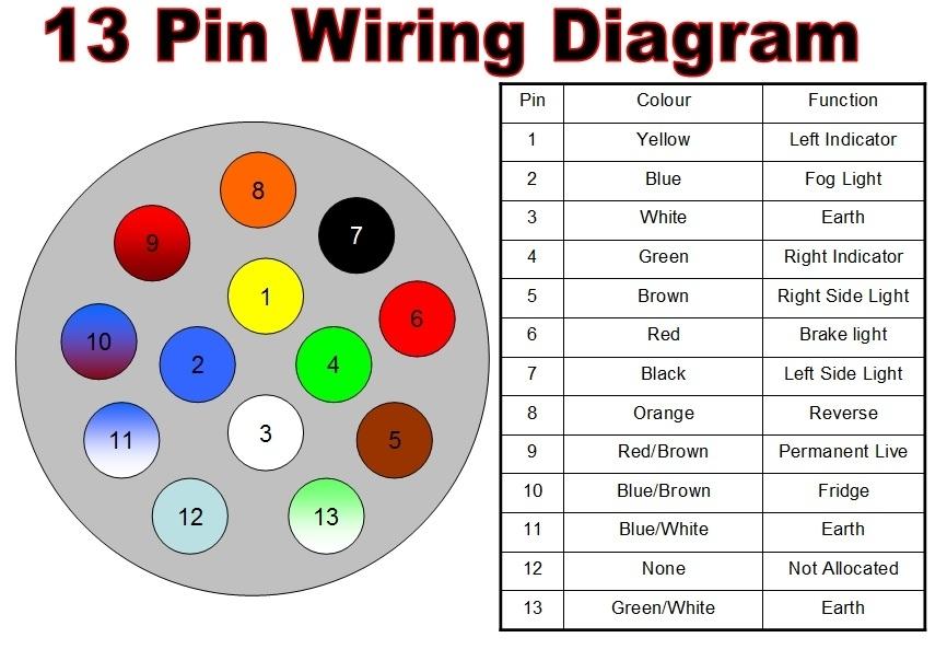 7 Pin Trailer Socket Wiring Diagram Uk