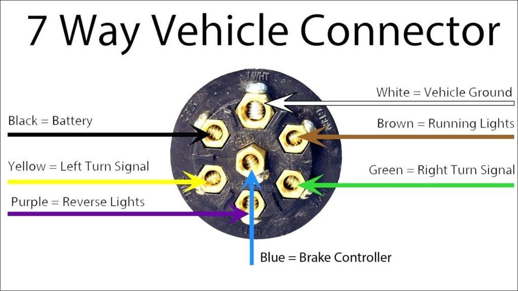 Toyota Tundra 7 Pin Trailer Wiring Diagram Trailer