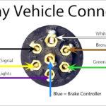 Toyota Tundra 7 Pin Trailer Wiring Diagram
