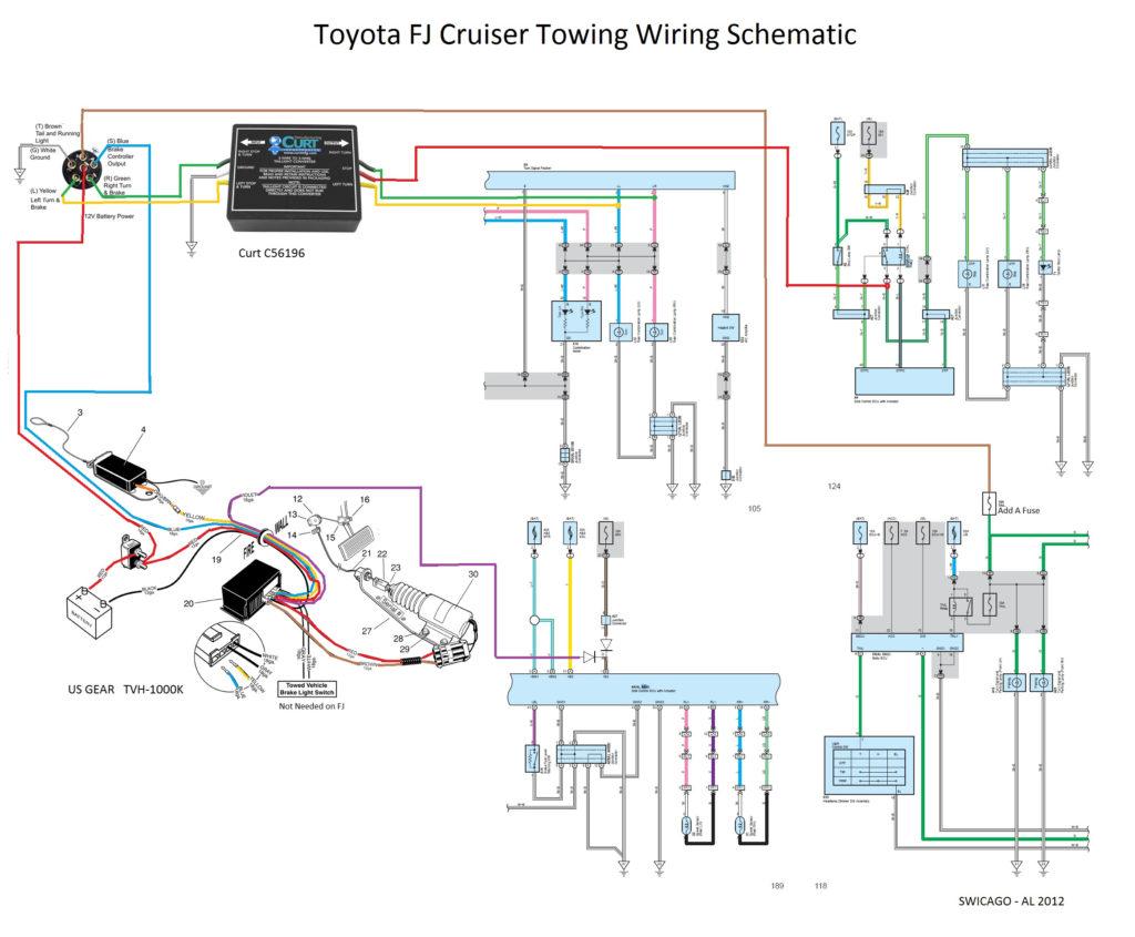 Toyota Tundra Trailer Wiring Harness Diagram Download